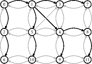 12 3 Graph Traversal