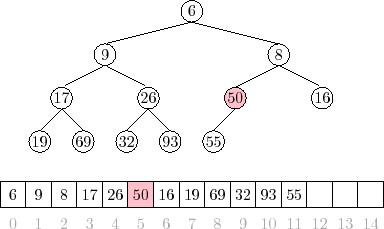 Array to binary tree online